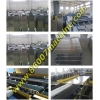 Оборудование для производства прямоугольных воздуховодов